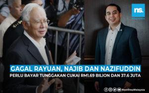 Gagal rayuan, Najib dan anak perlu bayar tunggakan cukai RM 1.69 bilion dan RM37.6 juta